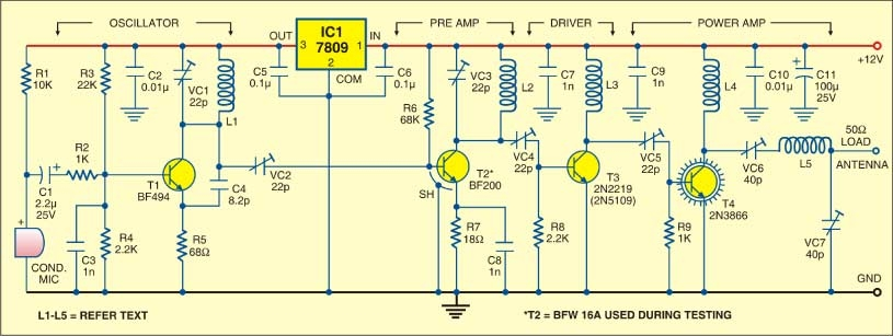 Homemade High Quality FM Transmitter circuit diagram