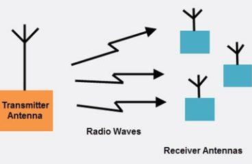 5 KM Long range FM transmitter