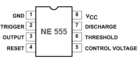 555 Timer |555 timer ic Features and Uses|555 Timer Astable|555 Timer Bistable|555 Timer Monostable|Pin Diagram of 555 Timer