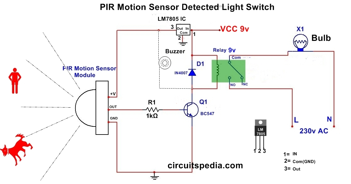 automatic room light using pir motion sensor detector security alarm rh circuitspedia com pir sensor diagrama pir sensor circuit with relay