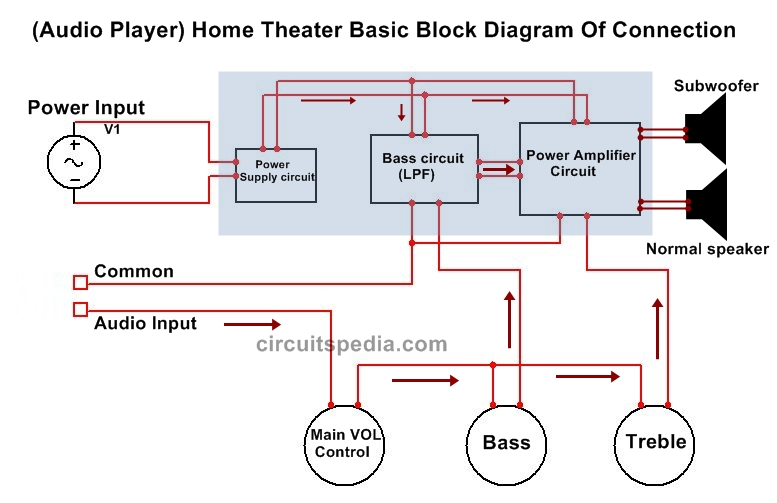 ic 4558 subwoofer bass booster circuit diagram bass. Black Bedroom Furniture Sets. Home Design Ideas