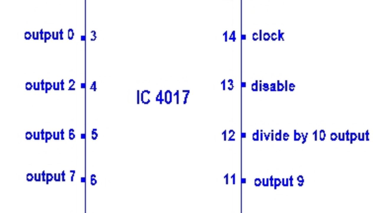 Produced By Ic Ne555 The Connection Diagram Of Ic Cd4017 Shown Bellow