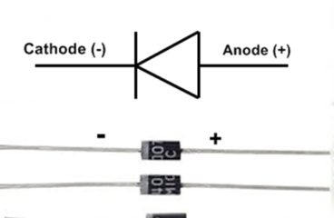 Semiconductor P-N Diode | P-N Junction