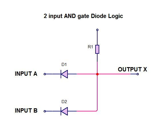 AND gate diode logic
