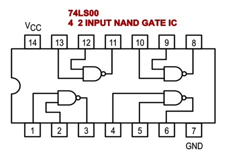 NAND GATE IC NUMBER