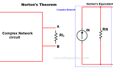 Norton theorem