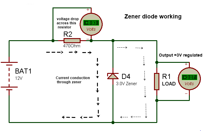 zener diode working