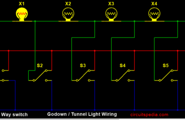 Godown wiring, Tunnel wiring, Two way switch wiring,