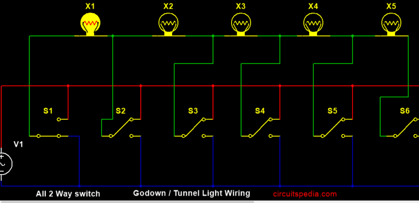 tunnel wiring