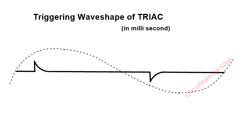 diac triac dimmer waveform