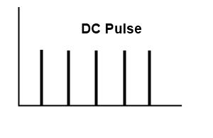 dc pulse