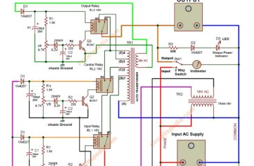 Stabilizer Circuit Diagram